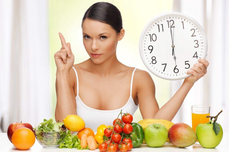 Интересные статьи про диеты